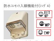 シンボル 記号 防水 1口コンセント(シングルコンセント) 2P15A 入線機能 接地極接地端子付 WP EWP