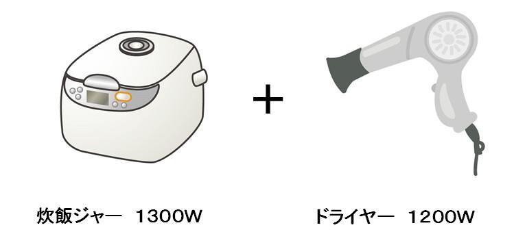 電化製品 電力