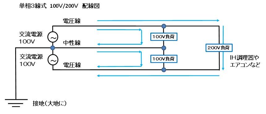 ブレーカ 単相3線式 配線
