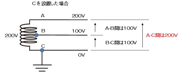 ブレーカ 単相3線式 設置