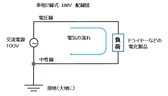 ブレーカ 単相2線式 配線図